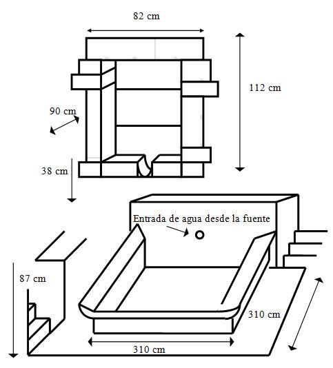 Las fuentes y los lavaderos p blicos en cobas 1 parte for Lavadero medidas